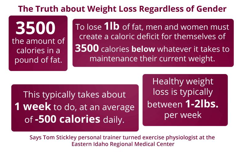 Fat women guys like do This Study